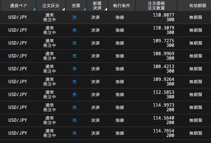 米ドル円決済注文