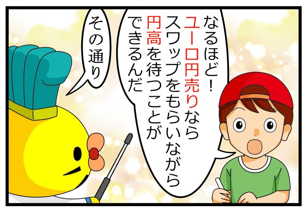 ユーロ円売りFX