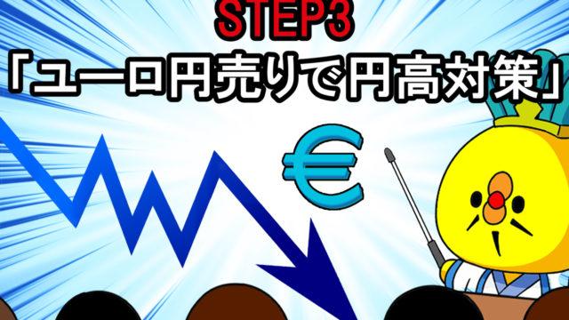STEP3「ユーロ円売りで円高対策」
