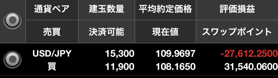 米ドル円残高照会