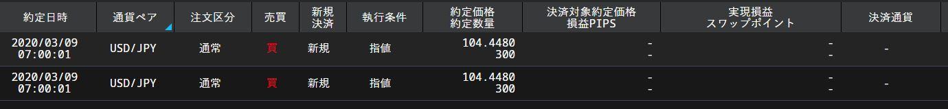 ドル円約定履歴